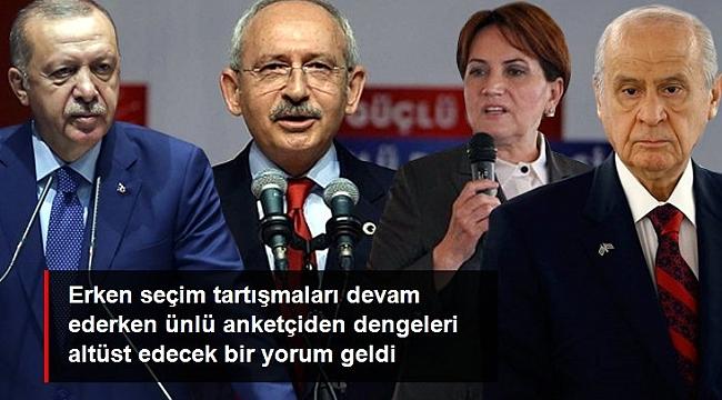 BU ANKET SONUÇLARI YERLERİ YERİNDEN OYNATIR!