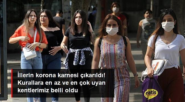 İZMİR YİNE FARKINI GÖSTERDİ!