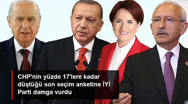 AK PARTİ BİRİNCİ PARTİ, MHP BARAJIN ALTINDA